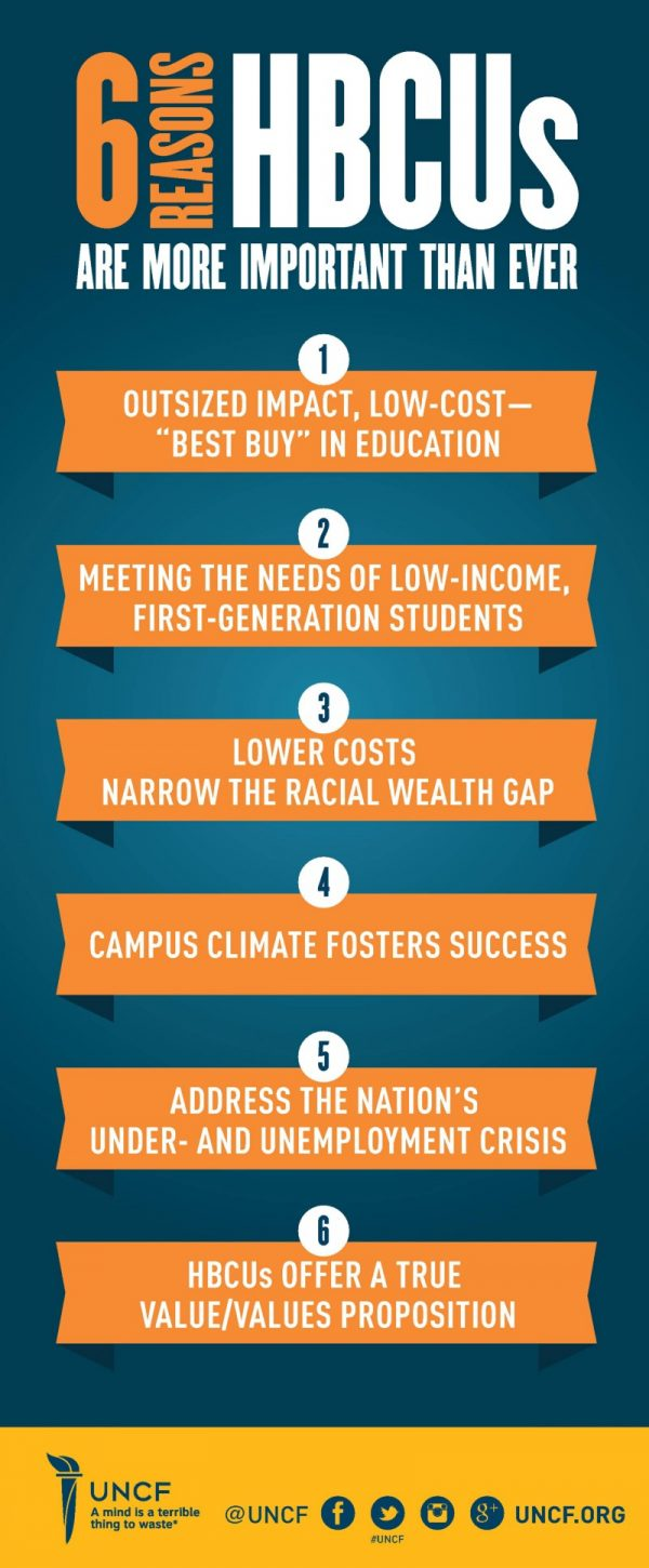 6_reasons_HBCUs_are_important_infographic
